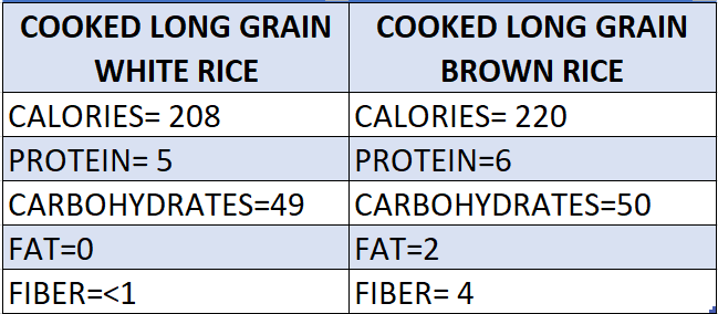 COOKED LONG GRAIN white rice vs brown rice