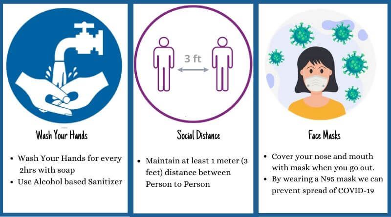 protect yourself from this coronavirus
